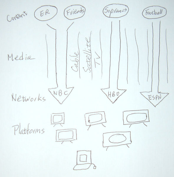 tv-conent-media-networks-pl